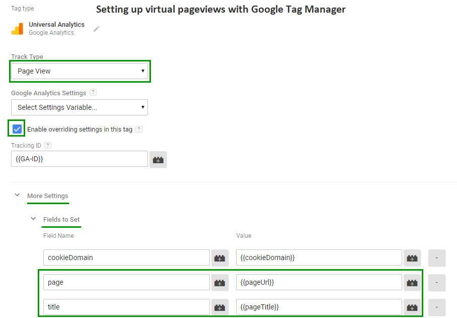 Virtual Pageviews with GTM