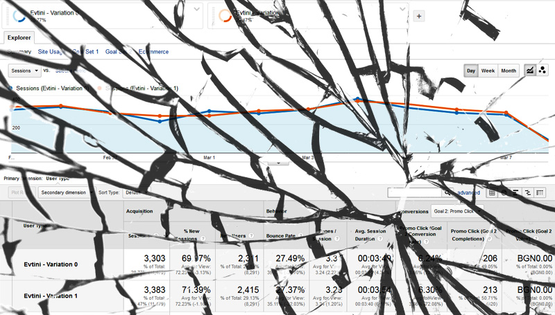 Google Analytics Data Integrity Attacks