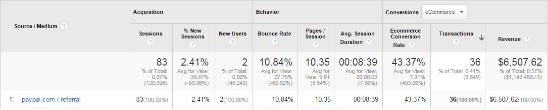 Payment Gateway Referral Exclusions in Google Analytics