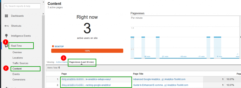 Google Analytics Real Time - Content