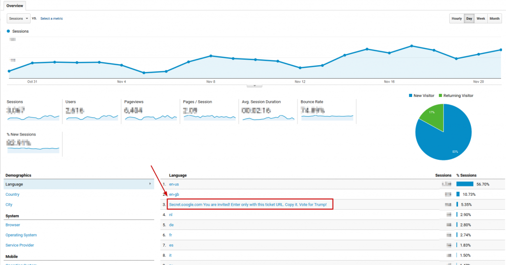 Google Analytics Homepage Spam