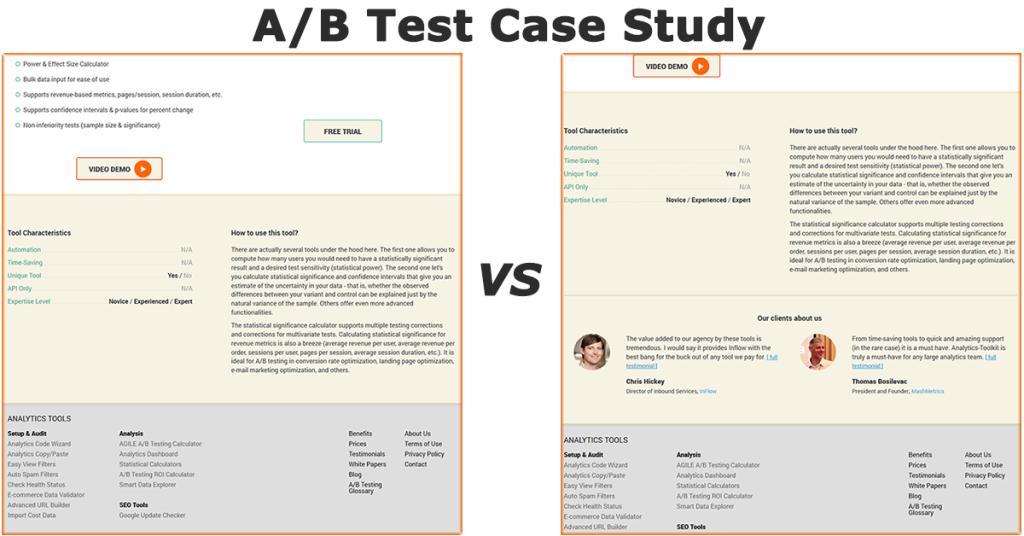 AB Test Case Study