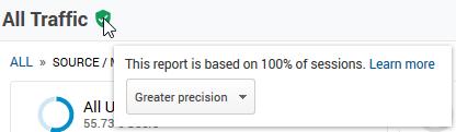Google Analytics Sampling Indicator Icon